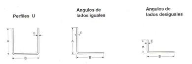 perfiles de acero inoxidable úes tubos ángulos chapas cuadrados rectangulares